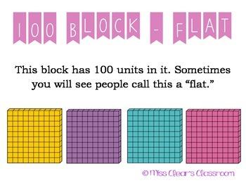 Base Ten Block Poster Pack
