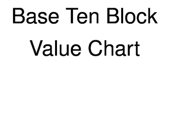Base Ten Block Value Chart