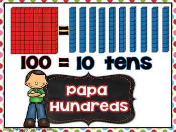 Base Ten Family ~Place Value Mat and Mini-Posters~