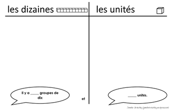 Base Ten Mat- Ones and Tens- French
