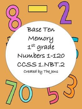 Base Ten Memory CCSS 1.NBT.2
