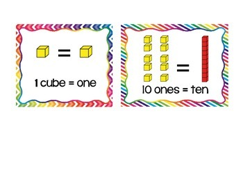 Base Ten Mini Bulletin Posters and Place Value Mat