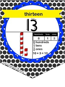 Base Ten Number Line: Superhero