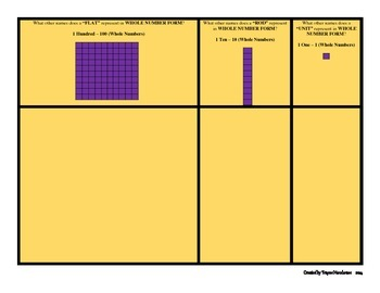 Base Ten Place Value Charts for Whole Numbers, Decimals, & Money