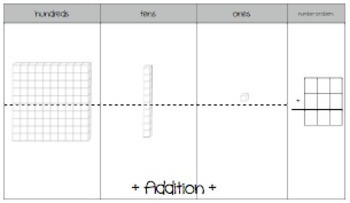 Base Ten Place Value Mats:  Hundreds/Tens/Ones, Addition, Subtraction