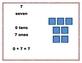 Base Ten Posters with Expanded Notation