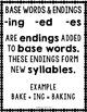 Base Words and Endings; RTI