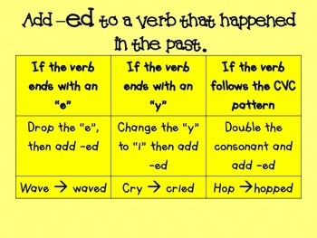 Base Words and Endings Posters