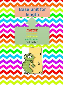 Base unit for length - Exercising examples - Мathematics / Worksheets