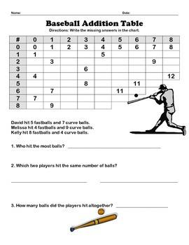 Baseball Addition Table Math Worksheet Single Digit