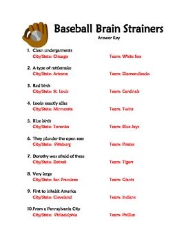 Baseball Brain Strainers