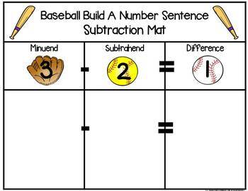 Baseball Build 2 Addend 0-20 Addition & Subtraction Number Sentence