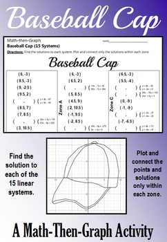 Baseball Cap - 15 Linear Systems & Coordinate Graphing Activity