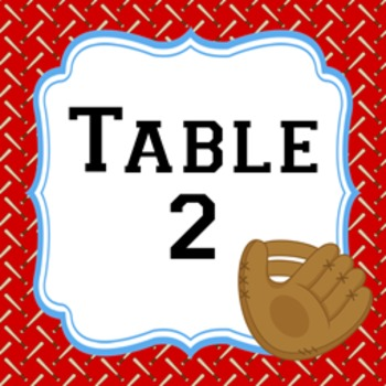 Baseball Full Page Table Numbers