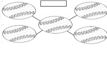 Baseball, Sequence of Events Writing