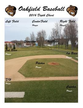 Baseball/Softball Depth Chart