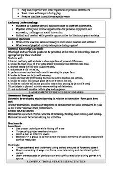 Baseball/Softball Striking Skills Lesson Plans 2nd/3rd grade