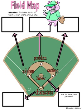 Story Maps and 5W's (Baseball Themed)