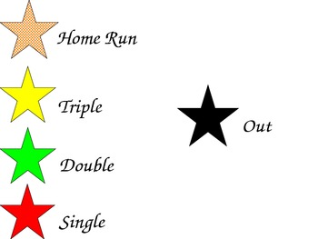 Baseball Themed Grid Game - Use with Review in ANY Subject Area!