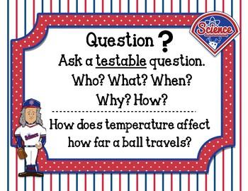Baseball-Themed Scientific Method Poster Set