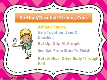 Baseball and Softball Striking Cues Poster