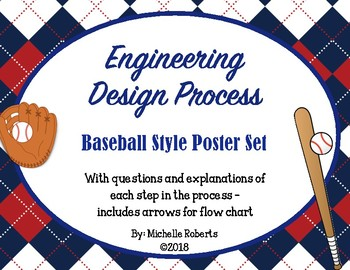 Baseball-style Engineering Design Process Poster Set