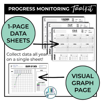 Baseline Data & Progress Monitoring Pack: Articulation Early Sounds w/ NO-PRINT
