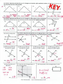 Baseline Diagnostics CC HS Geometry Test