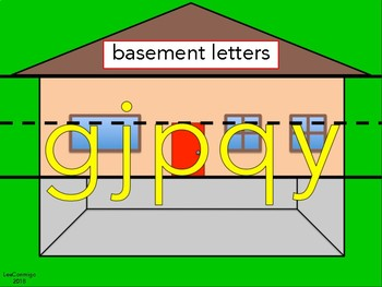 Basement letters cue poster English and Spanish - Letras del sótano