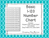 Basic 1-120 Number Chart