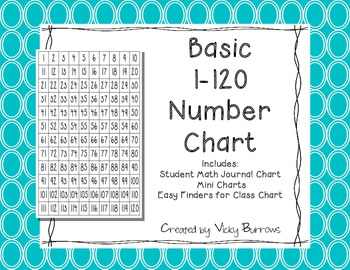 Basic 1-120 Number Chart
