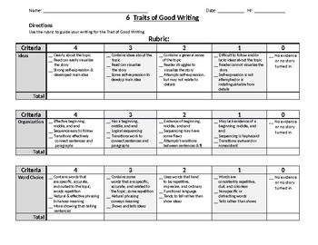Basic 6 Traits of Good Writing Rubric