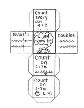 Basic Addition Facts Strategy Die