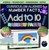 Basic Addition Making Tens Single Digit Numbers Rainbow Facts Numicon Number
