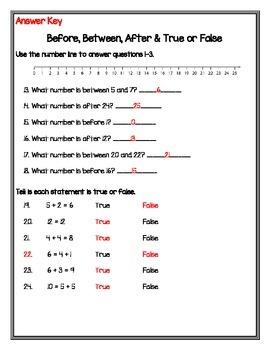 Basic Addition Skills (No Regrouping)