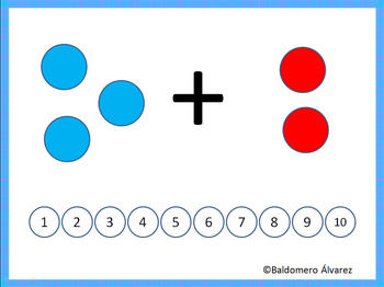 Basic Addition in Kindergarten PPT for  Interactive Whiteboard