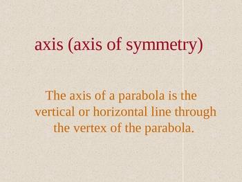 Basic Algebra Glossary