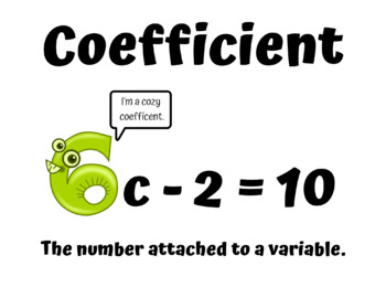 Basic Algebraic Vocabulary Words - Word Wall - Poster