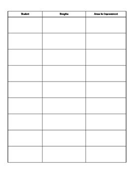 Basic Anecdotal Notes Sheet