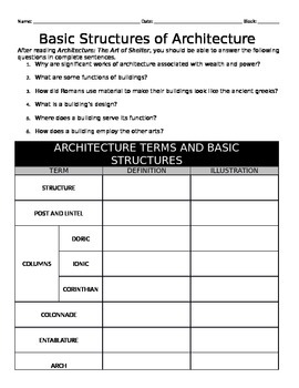 Basic Architectural Structues Vocabulary Notes