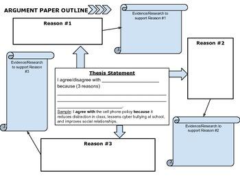 Basic Argument Essay Outline