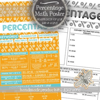 Percentages Math Poster: Modern Decoration for Your Bulletin Board