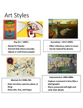 Basic Art Styles Overview