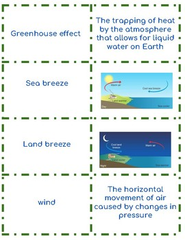 Basic Atmosphere Vocabulary Terms Cards