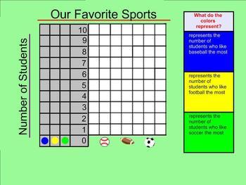 Basic Bar Graph Lesson (Interactive) - Smartboard