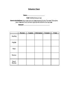 Basic Behavior Chart