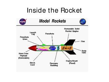 Building Basic Model Rockets