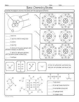Basic Chemistry Review for Biology Class: Homework Worksheet