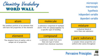 Chemistry Terminology Lesson for Delivery