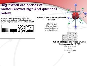 Basic Chemistry and Matter Unit Bundle